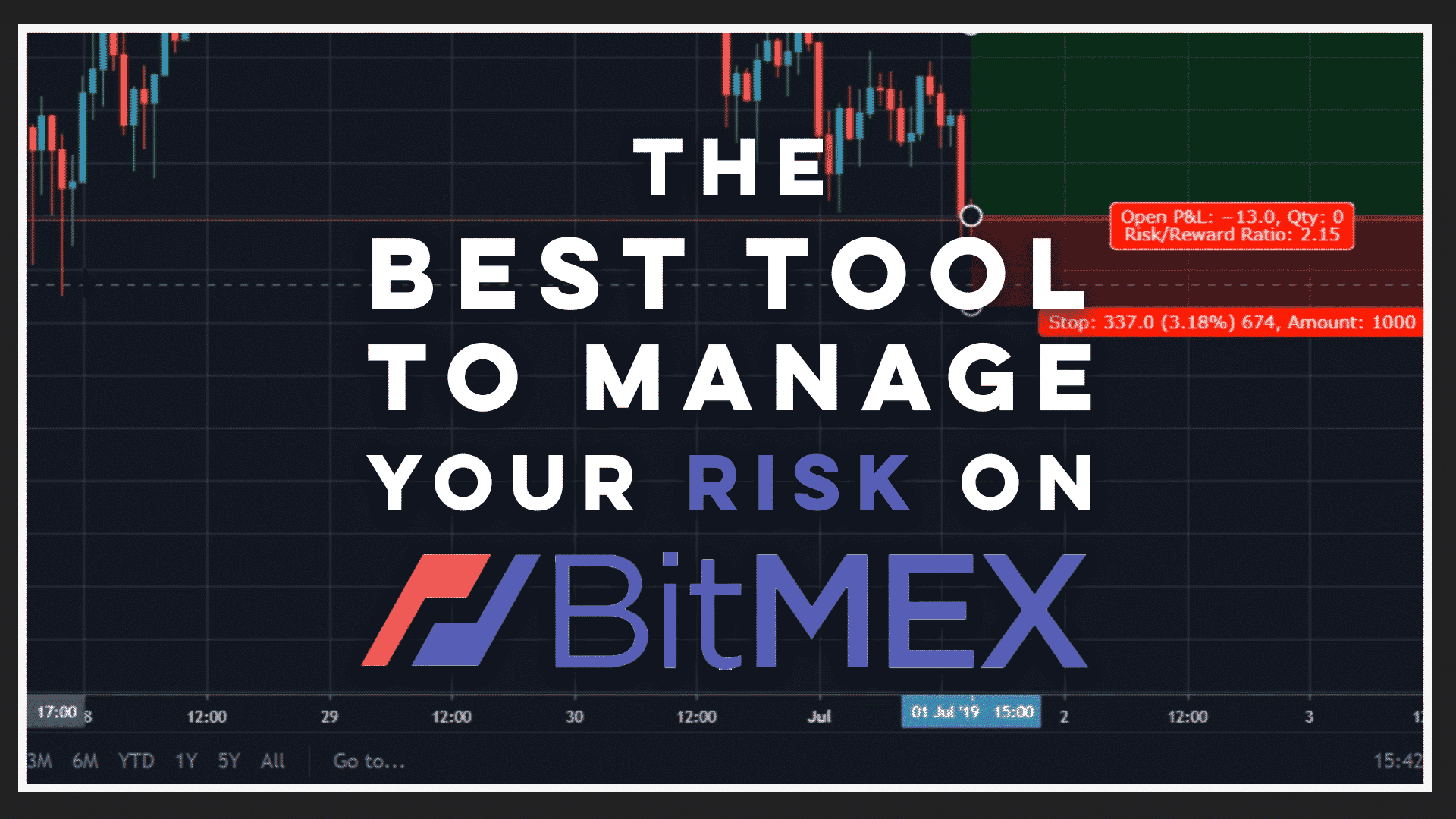 The Best Tool to manage your Risk on BitMEX (Video)