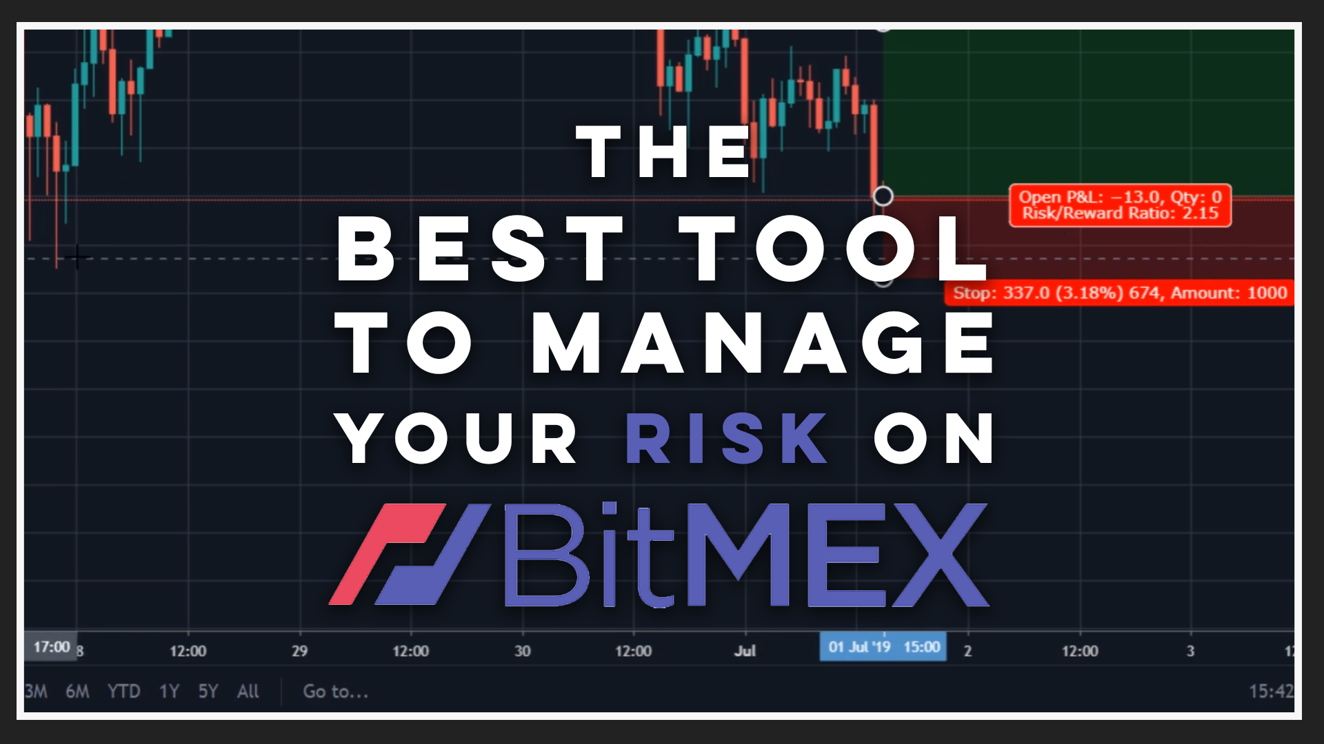The Best Tool to manage your Risk on BitMEX (Video) | 4C Trading