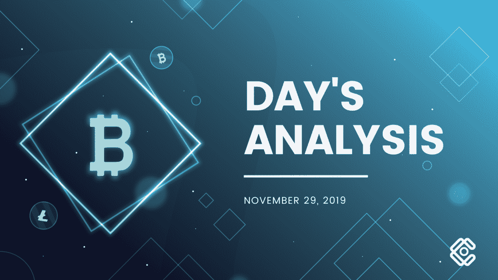 Days Analysis 17