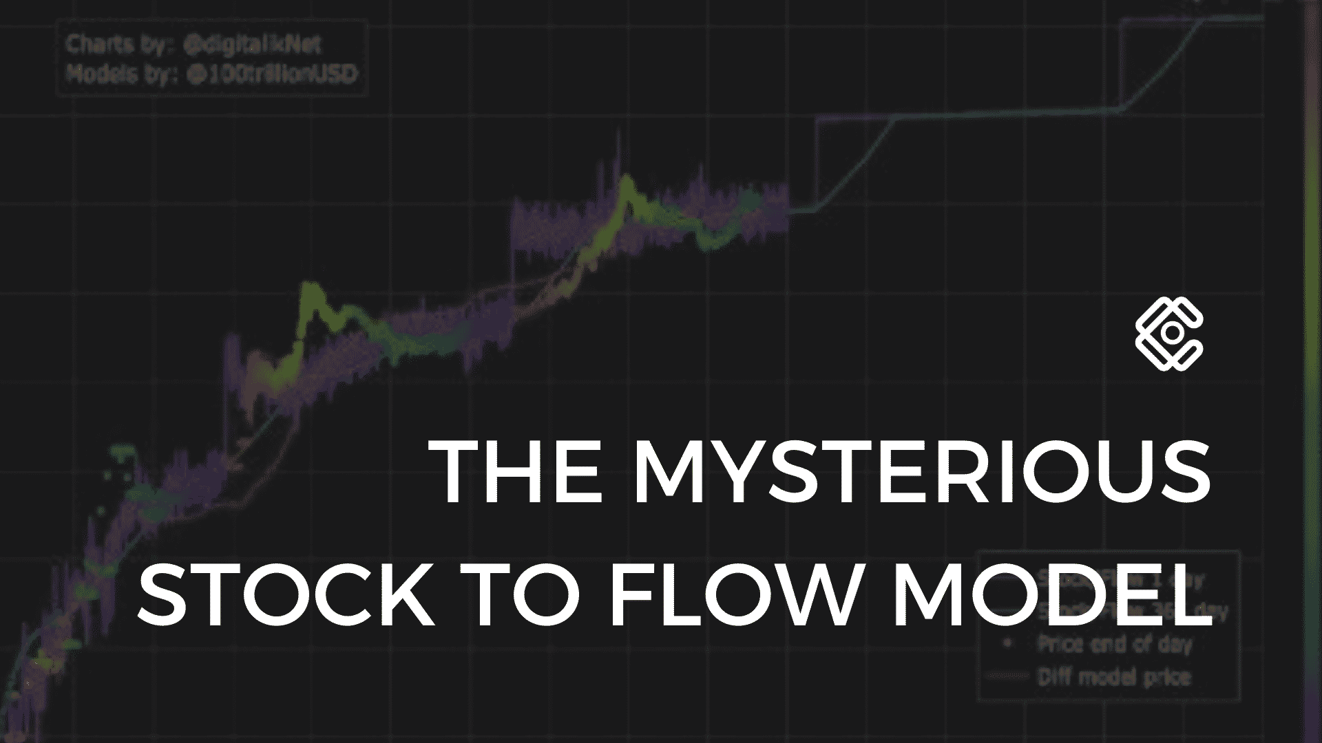 The mysterious Stock to Flow Model